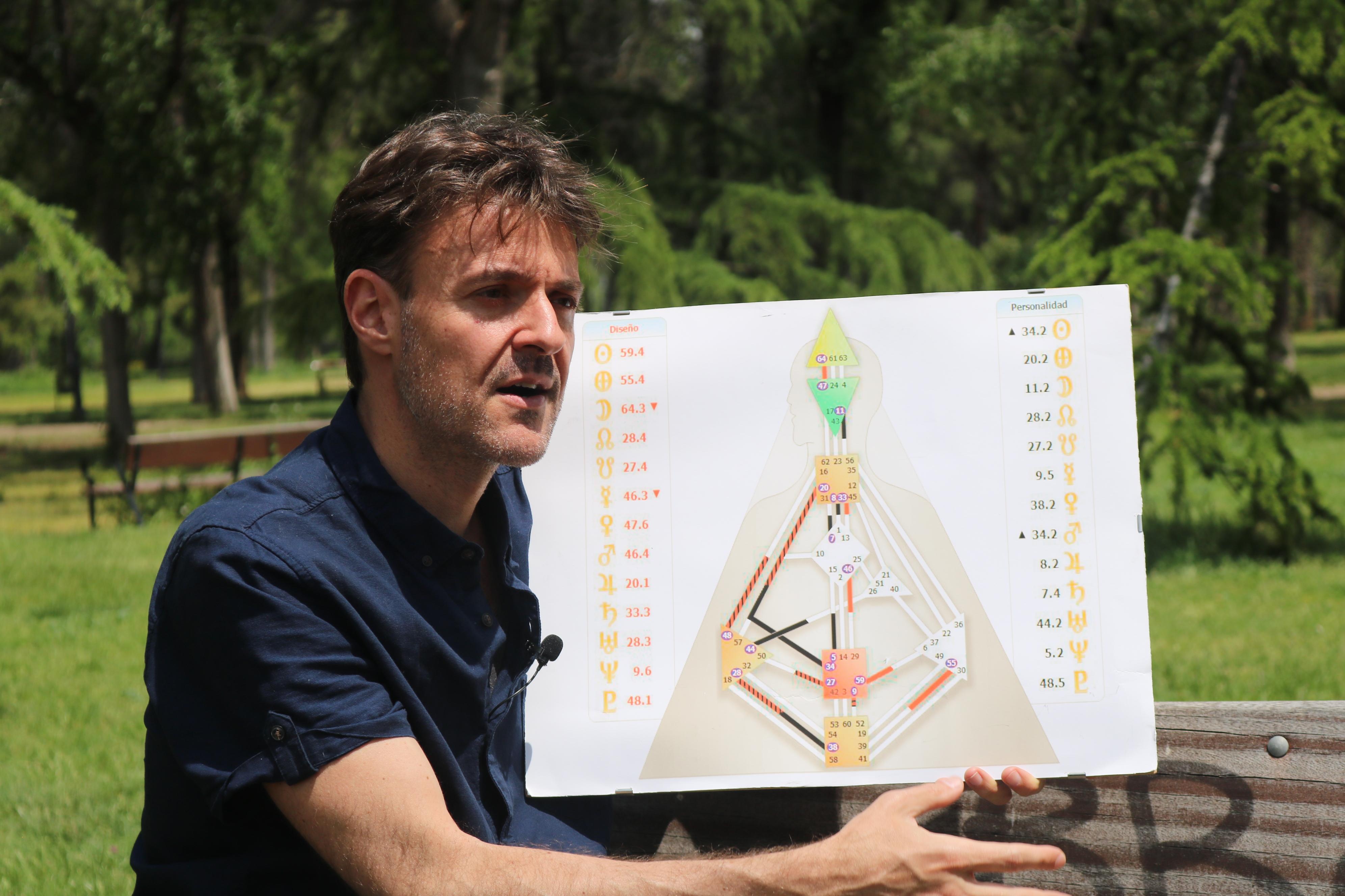 Carlos Cabo, Diseño HUmano